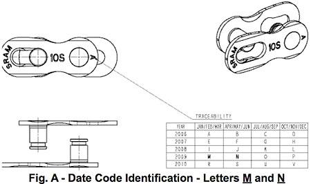 SRAM 10 speed Power Lock Recall
