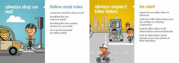 Amy Gillett Road Safety